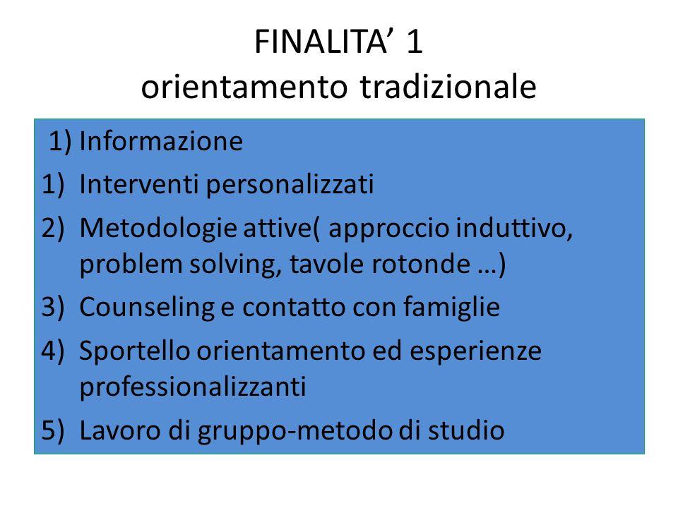 FINALITA 1 orientamento tradizionale 1) Informazione 1)Interventi personalizzati 2)Metodologie attive( approccio induttivo, problem solving, tavole ro