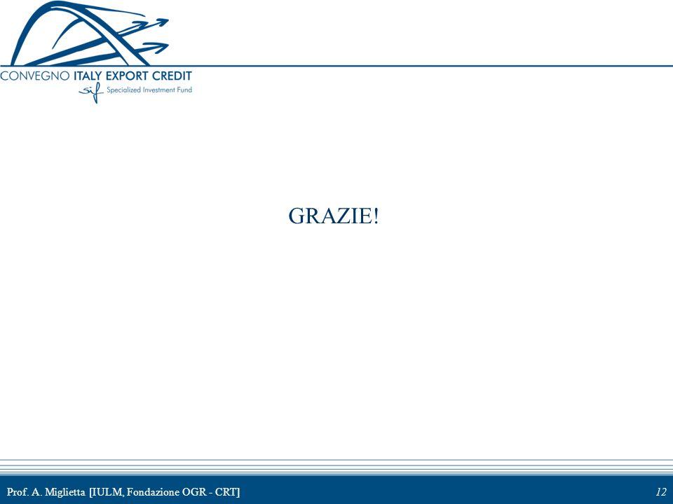 Prof. A. Miglietta [IULM, Fondazione OGR - CRT]12 GRAZIE!