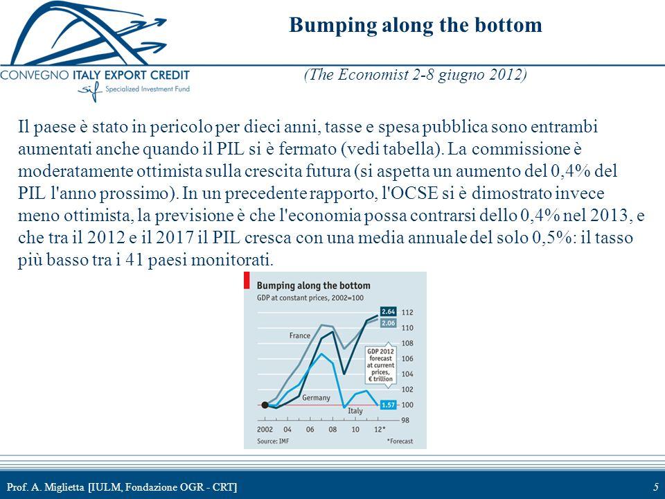 Prof. A. Miglietta [IULM, Fondazione OGR - CRT]5 Bumping along the bottom (The Economist 2-8 giugno 2012) Il paese è stato in pericolo per dieci anni,