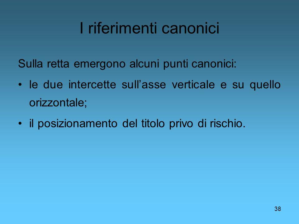 38 I riferimenti canonici Sulla retta emergono alcuni punti canonici: le due intercette sullasse verticale e su quello orizzontale; il posizionamento
