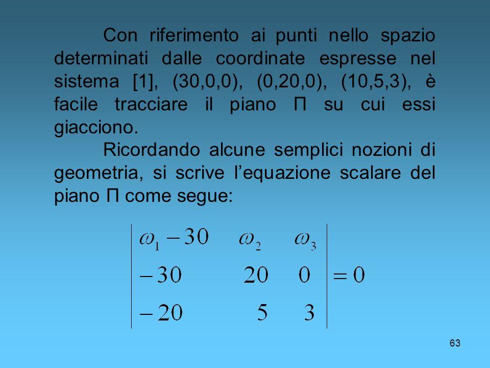 63 Con riferimento ai punti nello spazio determinati dalle coordinate espresse nel sistema [1], (30,0,0), (0,20,0), (10,5,3), è facile tracciare il pi