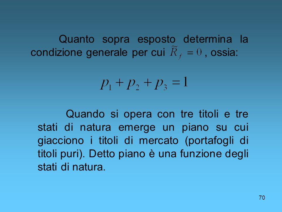 70 Quanto sopra esposto determina la condizione generale per cui, ossia: Quando si opera con tre titoli e tre stati di natura emerge un piano su cui g