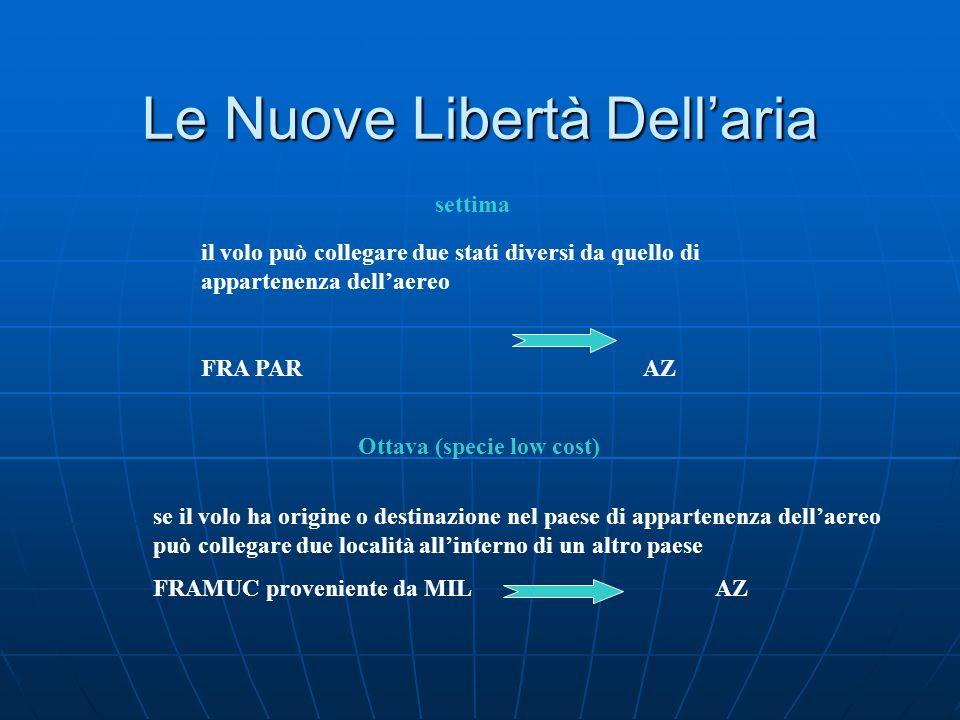 Le Nuove Libertà Dellaria se il volo ha origine o destinazione nel paese di appartenenza dellaereo può collegare due località allinterno di un altro p