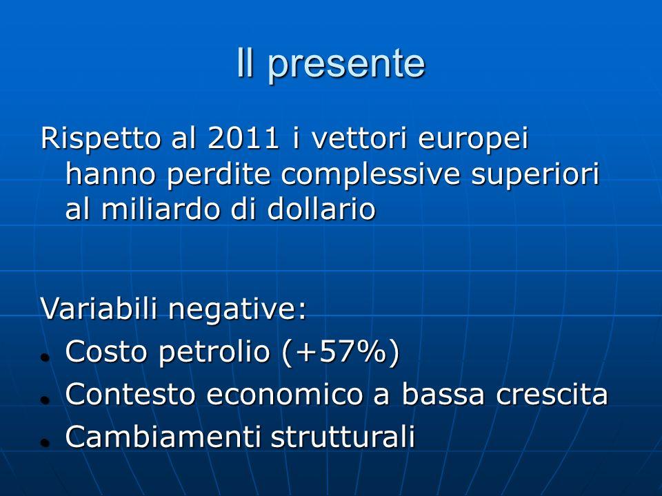 Il presente Rispetto al 2011 i vettori europei hanno perdite complessive superiori al miliardo di dollario Variabili negative: Costo petrolio (+57%) C