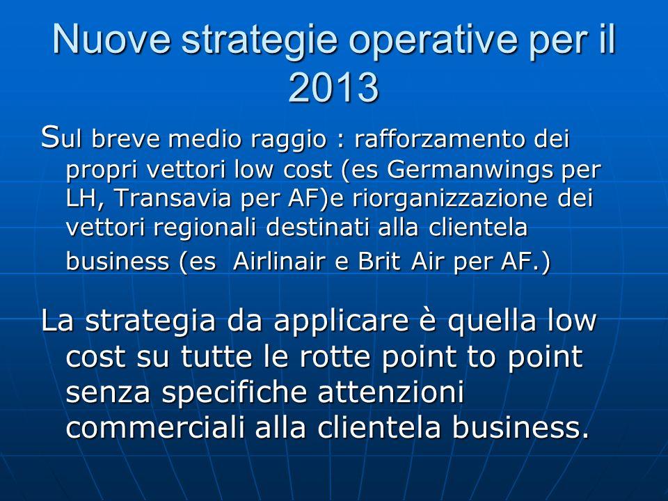 Nuove strategie operative per il 2013 S ul breve medio raggio : rafforzamento dei propri vettori low cost (es Germanwings per LH, Transavia per AF)e r