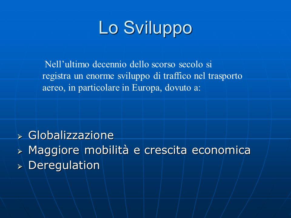 Lo Sviluppo Globalizzazione Globalizzazione Maggiore mobilità e crescita economica Maggiore mobilità e crescita economica Deregulation Deregulation Ne