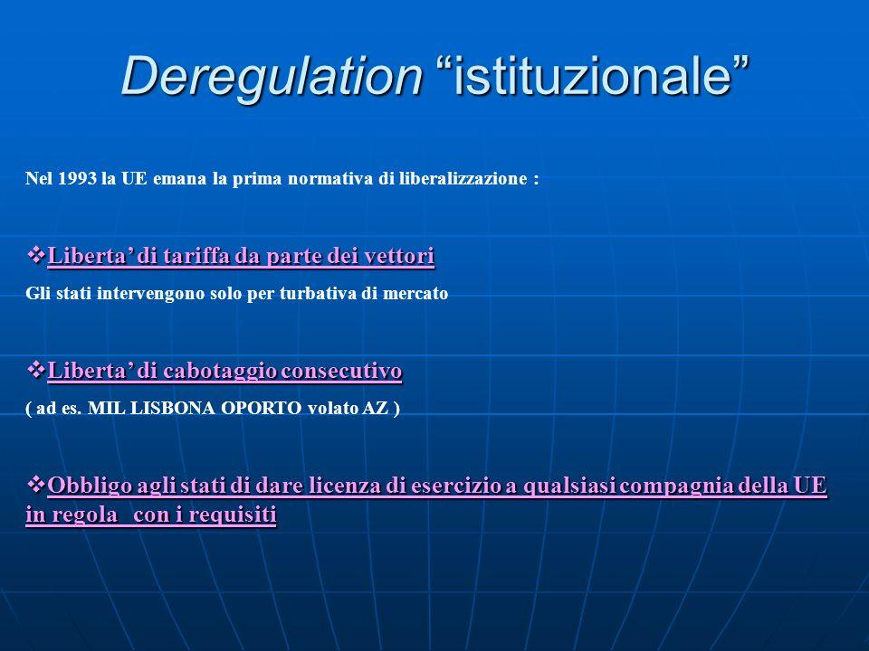 Deregulation istituzionale Nel 1993 la UE emana la prima normativa di liberalizzazione : Liberta di tariffa da parte dei vettori Liberta di tariffa da