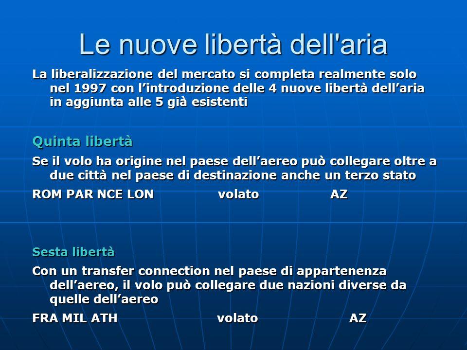 Le nuove libertà dell'aria La liberalizzazione del mercato si completa realmente solo nel 1997 con lintroduzione delle 4 nuove libertà dellaria in agg