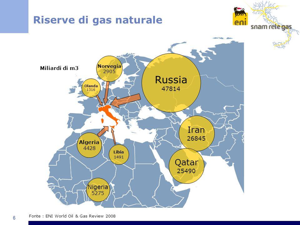 6 Riserve di gas naturale Fonte : ENI World Oil & Gas Review 2008 Russia 47814 Nigeria 5275 Algeria 4428 Libia 1491 Olanda 1316 Norvegia 2905 Iran 268