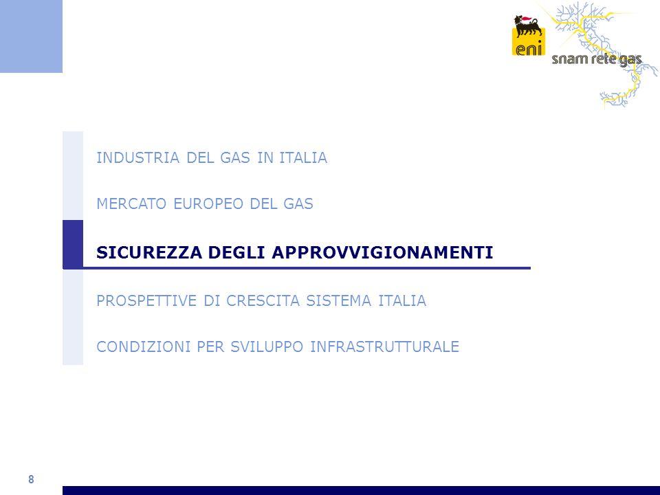 8 INDUSTRIA DEL GAS IN ITALIA MERCATO EUROPEO DEL GAS SICUREZZA DEGLI APPROVVIGIONAMENTI PROSPETTIVE DI CRESCITA SISTEMA ITALIA CONDIZIONI PER SVILUPP