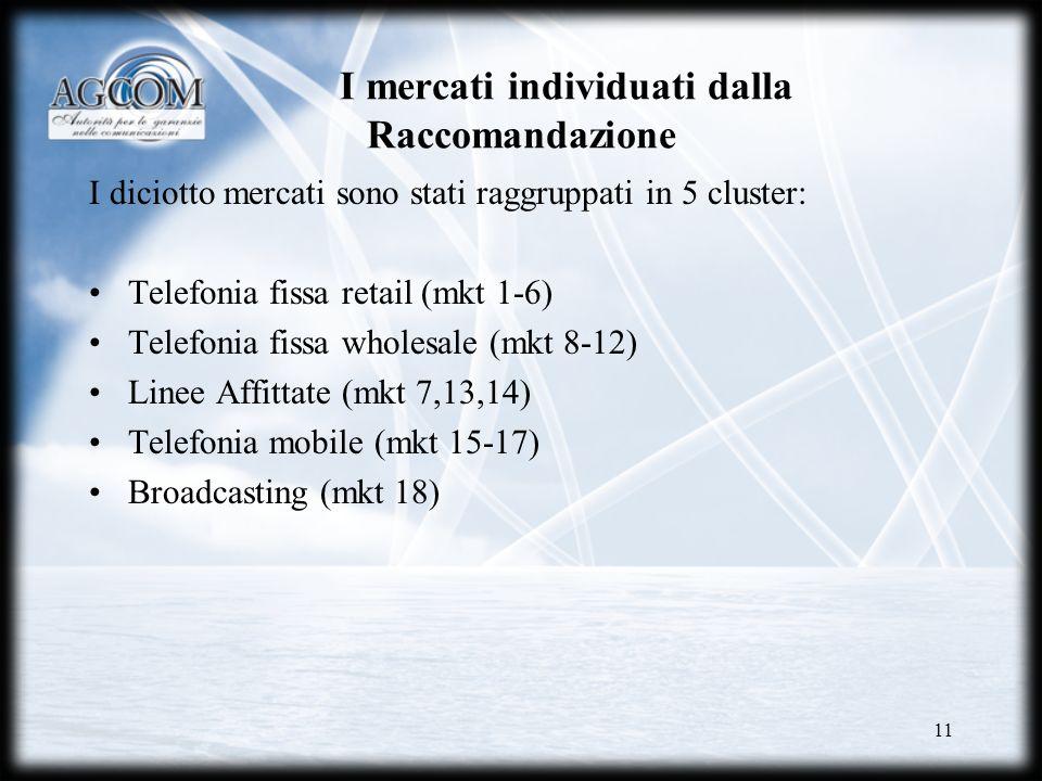 11 I mercati individuati dalla Raccomandazione I diciotto mercati sono stati raggruppati in 5 cluster: Telefonia fissa retail (mkt 1-6) Telefonia fiss