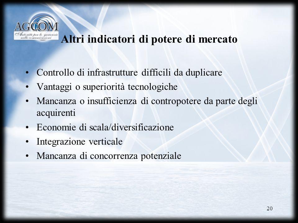 20 Altri indicatori di potere di mercato Controllo di infrastrutture difficili da duplicare Vantaggi o superiorità tecnologiche Mancanza o insufficien