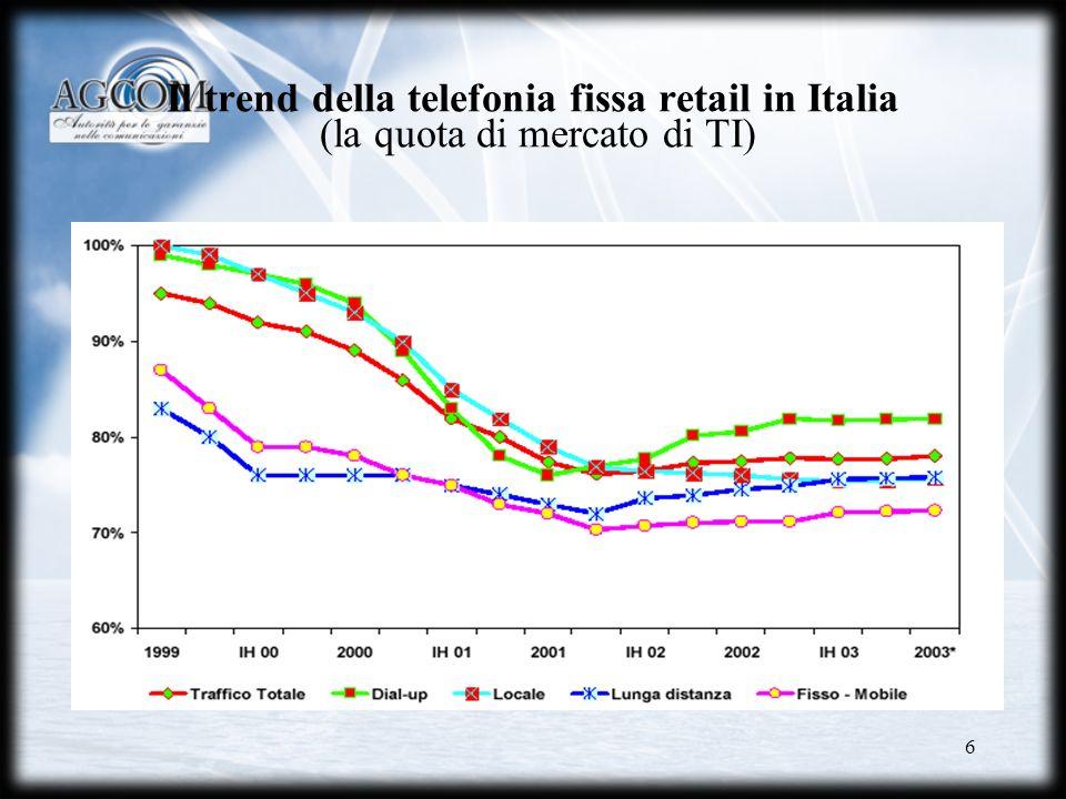 6 Il trend della telefonia fissa retail in Italia (la quota di mercato di TI)