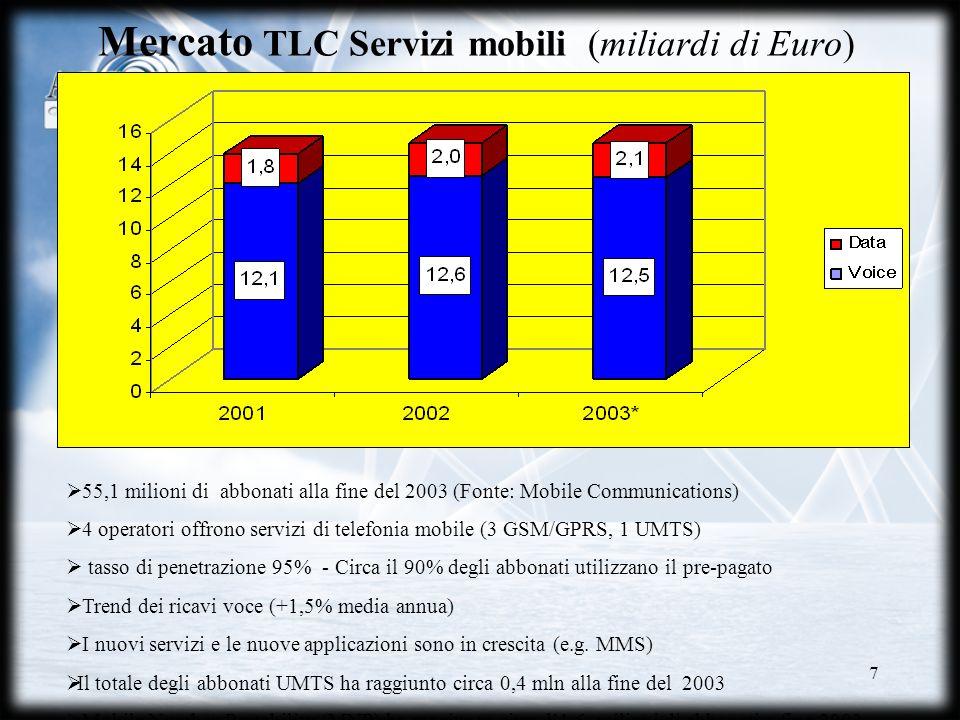 7 Mercato TLC Servizi mobili (miliardi di Euro) 55,1 milioni di abbonati alla fine del 2003 (Fonte: Mobile Communications) 4 operatori offrono servizi