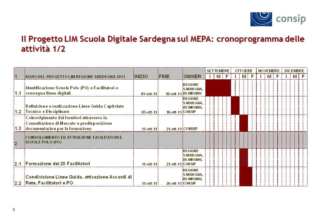 9 Il Progetto LIM Scuola Digitale Sardegnasul MEPA: cronoprogramma delle attività 1/2 Il Progetto LIM Scuola Digitale Sardegna sul MEPA: cronoprogramma delle attività 1/2