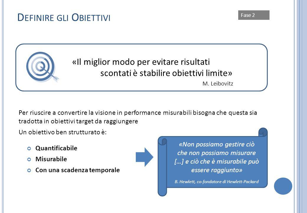Fase 2 «Il miglior modo per evitare risultati scontati è stabilire obiettivi limite» Per riuscire a convertire la visione in performance misurabili bi
