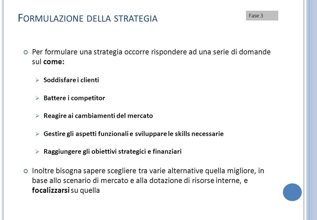 F ORMULAZIONE DELLA STRATEGIA Per formulare una strategia occorre rispondere ad una serie di domande sul come: Soddisfare i clienti Battere i competit