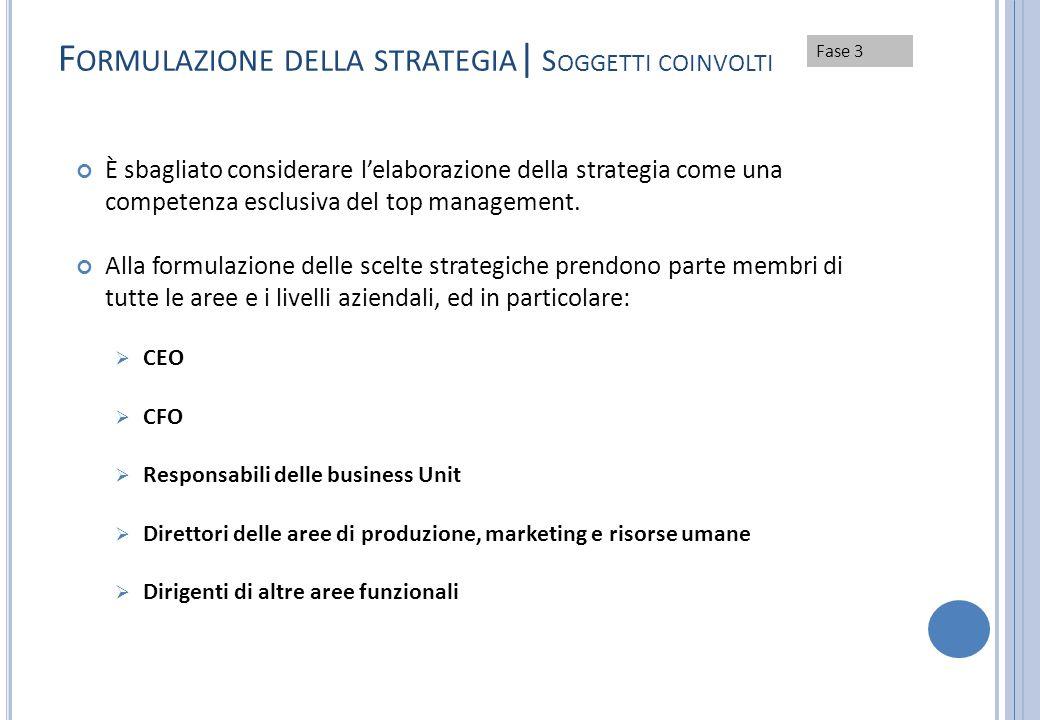 F ORMULAZIONE DELLA STRATEGIA | S OGGETTI COINVOLTI È sbagliato considerare lelaborazione della strategia come una competenza esclusiva del top manage