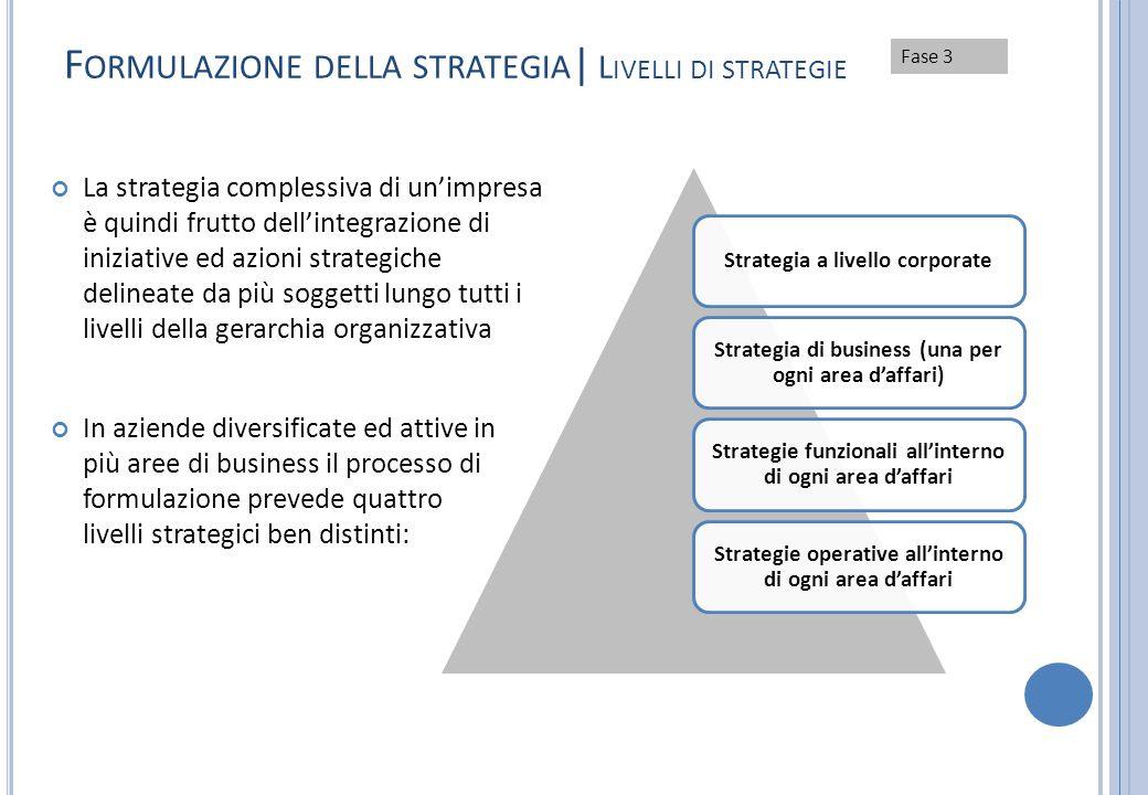 F ORMULAZIONE DELLA STRATEGIA | L IVELLI DI STRATEGIE Fase 3 La strategia complessiva di unimpresa è quindi frutto dellintegrazione di iniziative ed a