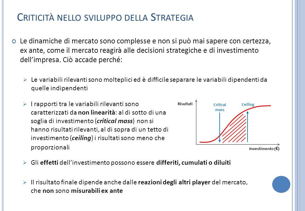 Le dinamiche di mercato sono complesse e non si può mai sapere con certezza, ex ante, come il mercato reagirà alle decisioni strategiche e di investim