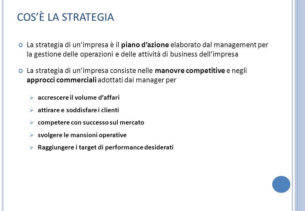 La strategia di unimpresa è il piano dazione elaborato dal management per la gestione delle operazioni e delle attività di business dellimpresa La str