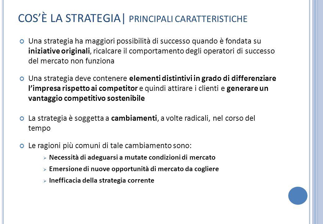 COSÈ LA STRATEGIA  PROCESSO DI ADATTAMENTO Elementi strategici abbandonati Nuove iniziative e mantenimento di elementi strategici già avviati Reazioni di adattamento ai cambiamenti esterni Nuova versione della strategia Elementi strategici dazione Elementi strategici di reazione Versione precedente della strategia