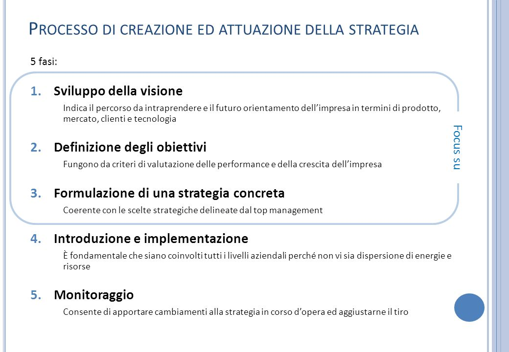 Fase 1Fase 2Fase 3Fase 4Fase 5 Sviluppo della visione strategica Definizione degli obiettivi Formulazione della strategia Introduzione e implementazione Monitoraggio Da rivedere in base alle performance effettive, ai mutamenti del mercato ed alle misure correttive evidenziate dal monitoraggio P ROCESSO DI CREAZIONE ED ATTUAZIONE DELLA STRATEGIA