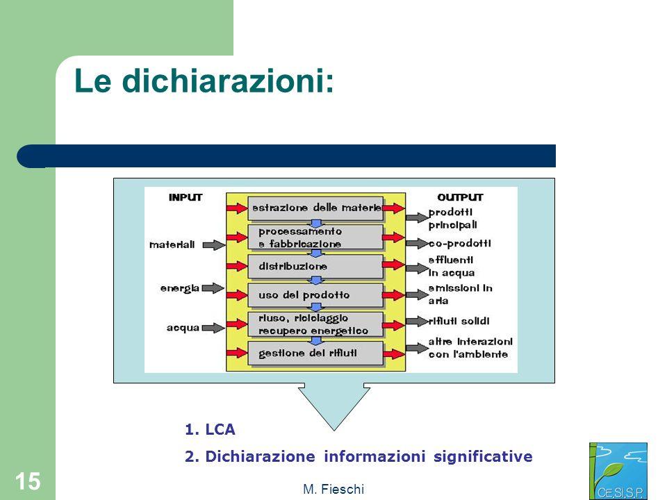 M. Fieschi 15 Le dichiarazioni: 1. LCA 2. Dichiarazione informazioni significative