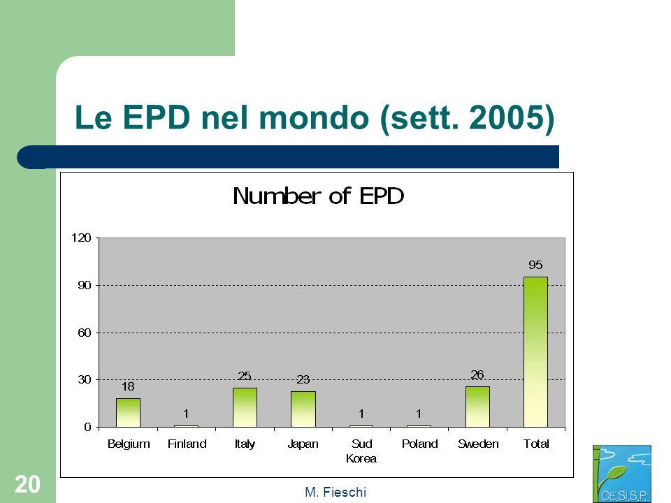 M. Fieschi 20 Le EPD nel mondo (sett. 2005)