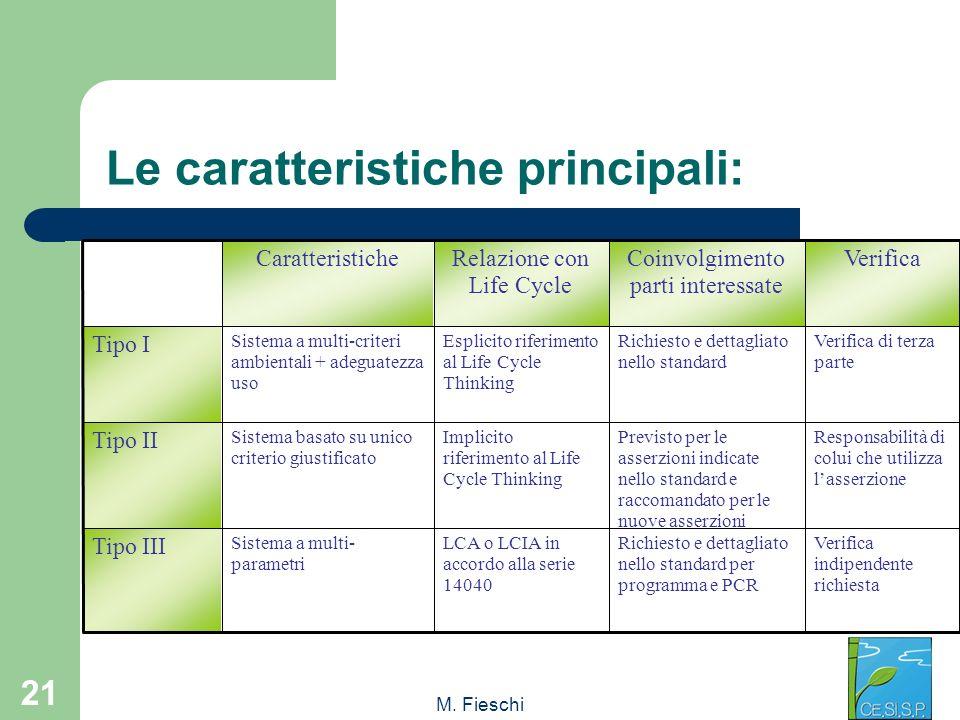 M. Fieschi 21 Le caratteristiche principali: Verifica indipendente richiesta Richiesto e dettagliato nello standard per programma e PCR LCA o LCIA in