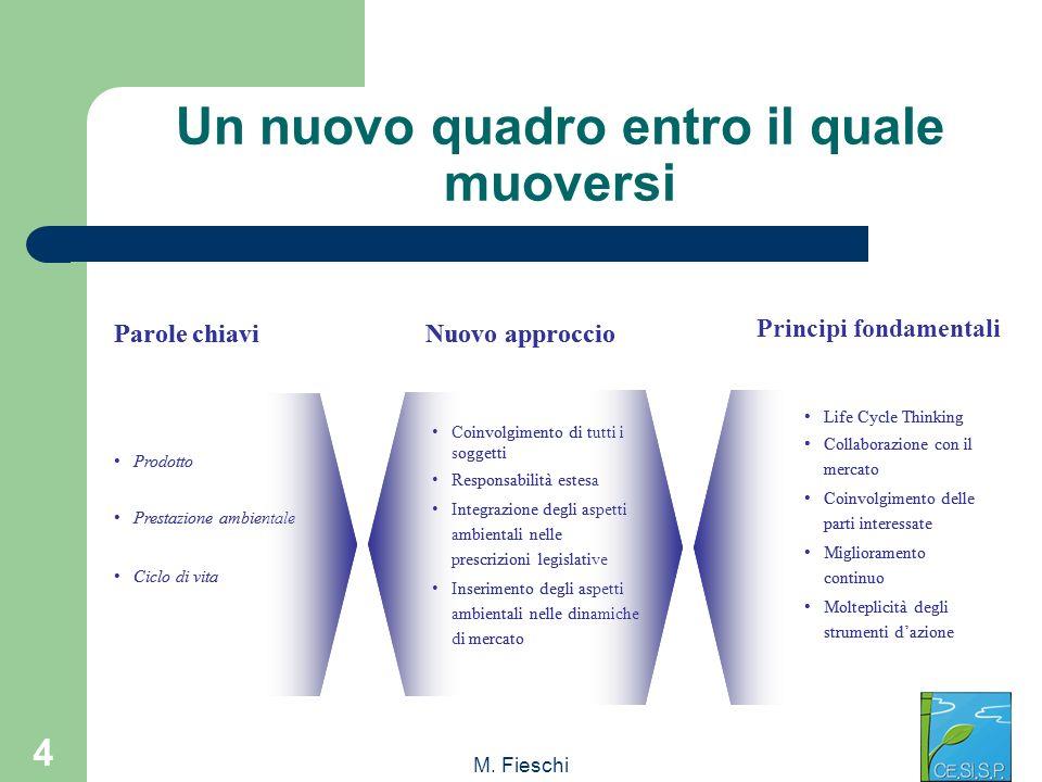 M. Fieschi 4 Un nuovo quadro entro il quale muoversi Coinvolgimento di tutti i soggetti Responsabilità estesa Integrazione degli aspetti ambientali ne