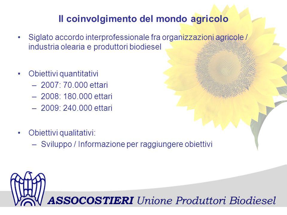 Il coinvolgimento del mondo agricolo Siglato accordo interprofessionale fra organizzazioni agricole / industria olearia e produttori biodiesel Obietti