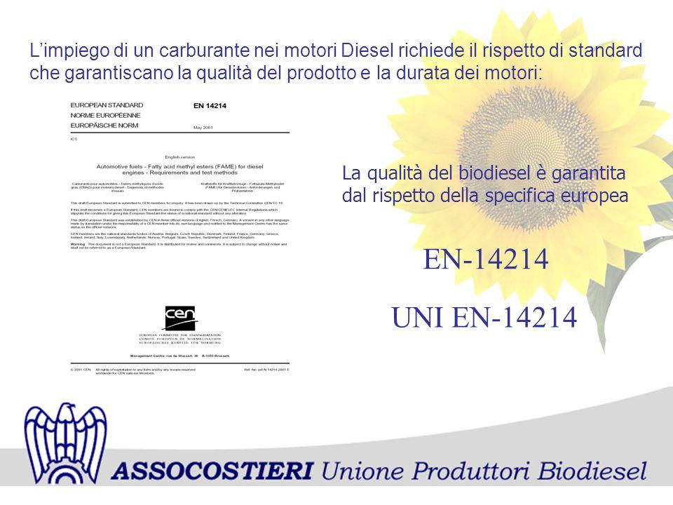La qualità del biodiesel è garantita dal rispetto della specifica europea Limpiego di un carburante nei motori Diesel richiede il rispetto di standard
