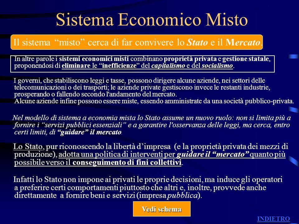 Sistema Economico Misto inefficienzecapitalismosocialismo Il sistema misto cerca di far convivere lo Stato e il Mercato. In altre parole i sistemi eco