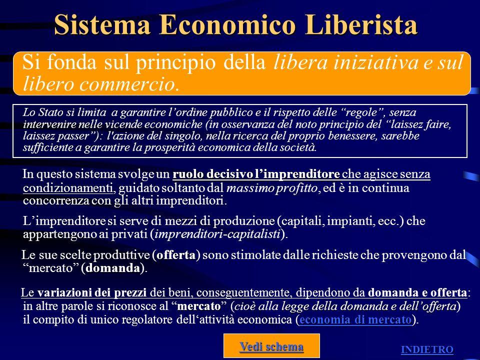 Classificazioni dei Sistemi Economici Il Sistema Economico può essere: –Sistema Sistema Economico Liberista (o economia di mercato), –Sistema Sistema Economico Collettivista (o economia pianificata), –Sistema Sistema Economico Misto (o economia in cui convivono Stato e Mercato) INDIETRO