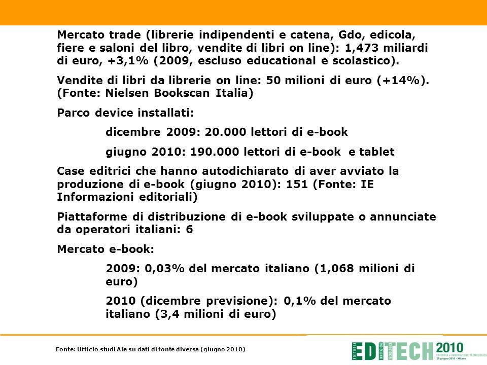 Mercato trade (librerie indipendenti e catena, Gdo, edicola, fiere e saloni del libro, vendite di libri on line): 1,473 miliardi di euro, +3,1% (2009, escluso educational e scolastico).