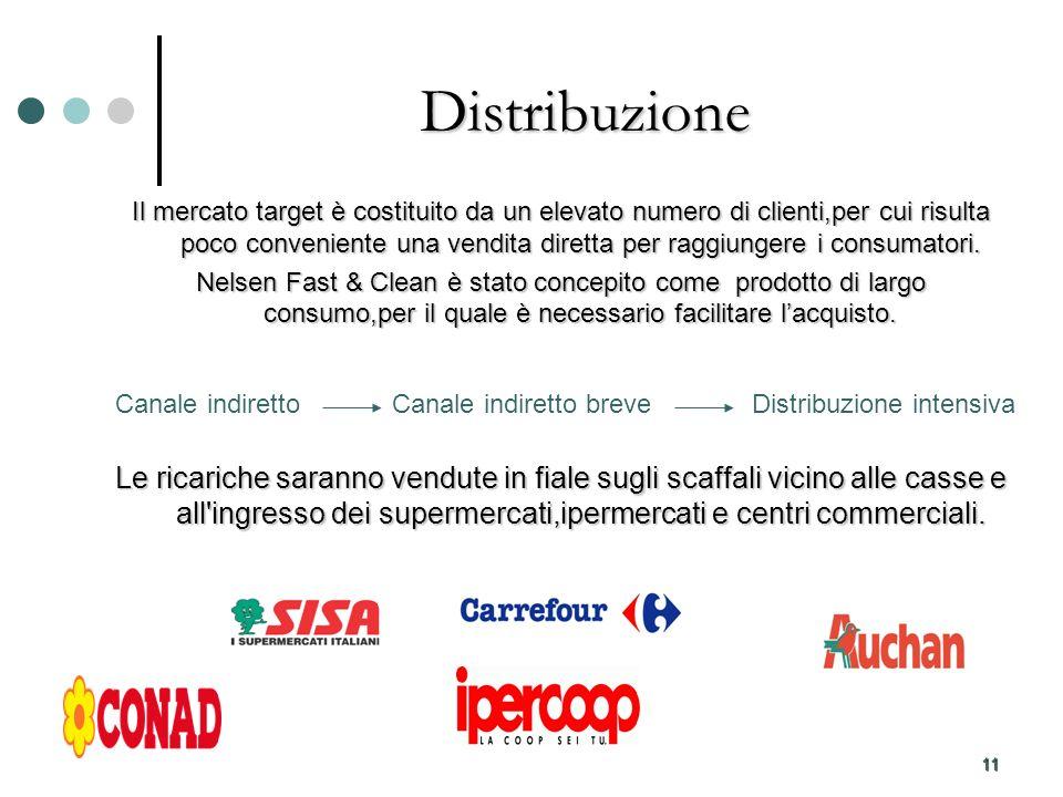 11 Distribuzione Il mercato target è costituito da un elevato numero di clienti,per cui risulta poco conveniente una vendita diretta per raggiungere i consumatori.
