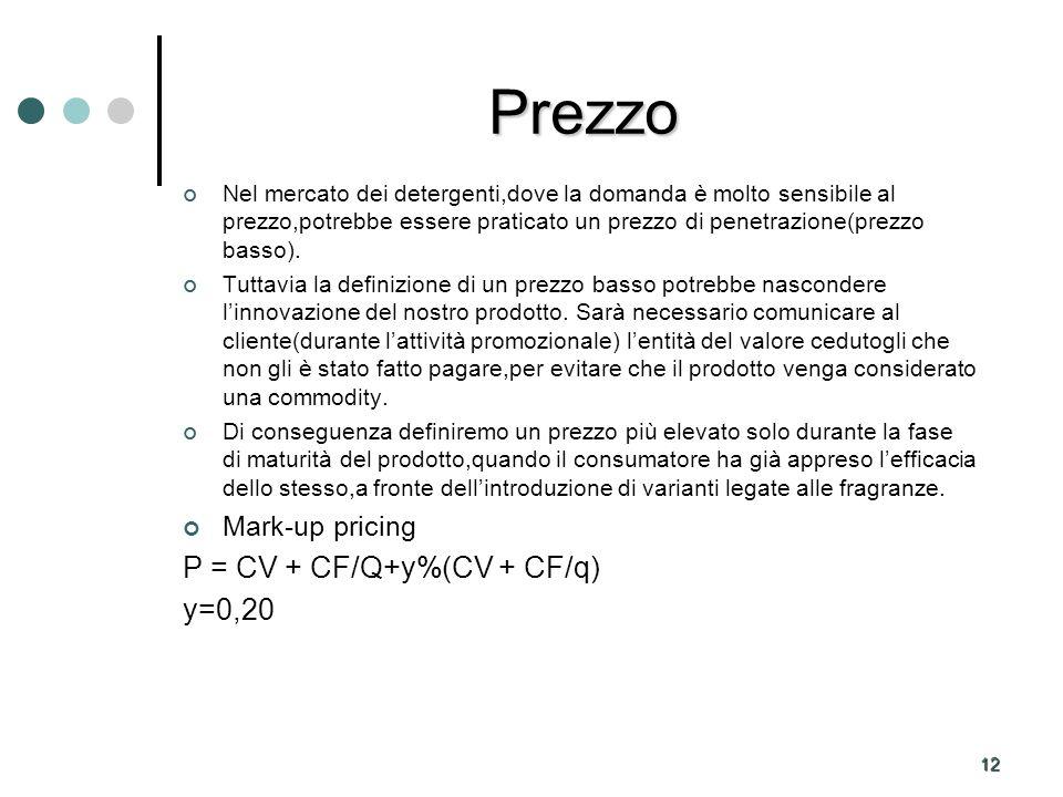 12 Prezzo Nel mercato dei detergenti,dove la domanda è molto sensibile al prezzo,potrebbe essere praticato un prezzo di penetrazione(prezzo basso).