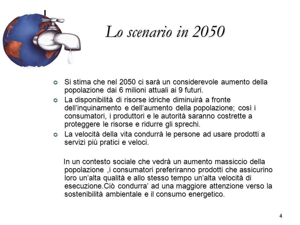 4 Lo scenario in 2050 Si stima che nel 2050 ci sarà un considerevole aumento della popolazione dai 6 milioni attuali ai 9 futuri.