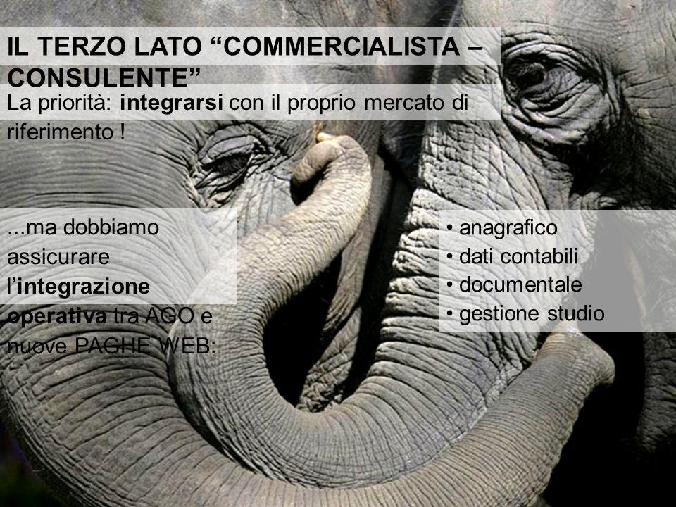...ma dobbiamo assicurare lintegrazione operativa tra AGO e nuove PAGHE WEB: anagrafico dati contabili documentale gestione studio La priorità: integrarsi con il proprio mercato di riferimento .