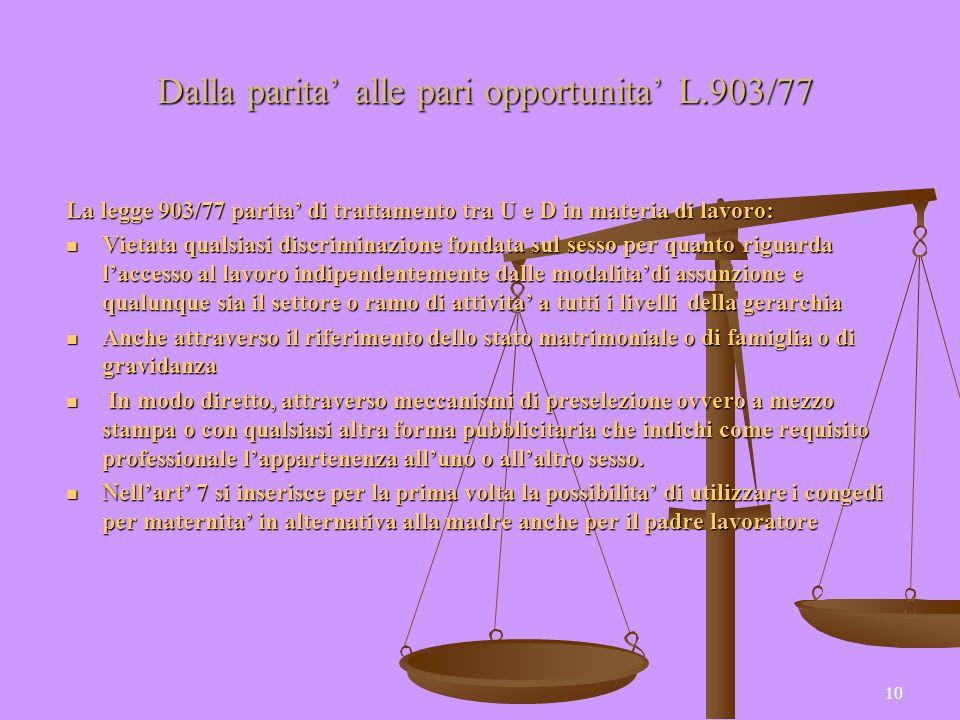 10 Dalla parita alle pari opportunita L.903/77 Dalla parita alle pari opportunita L.903/77 La legge 903/77 parita di trattamento tra U e D in materia
