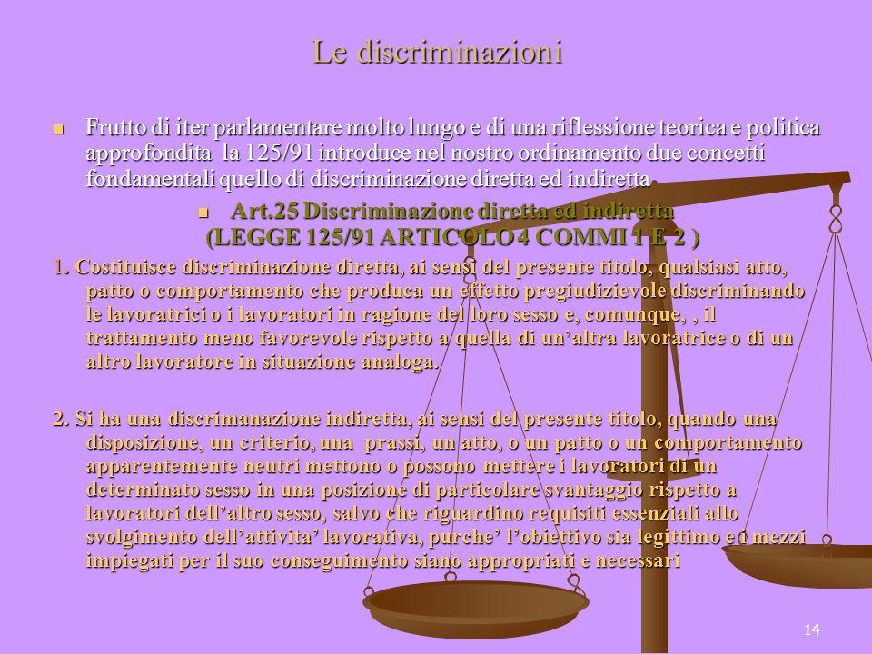 14 Le discriminazioni Frutto di iter parlamentare molto lungo e di una riflessione teorica e politica approfondita la 125/91 introduce nel nostro ordi