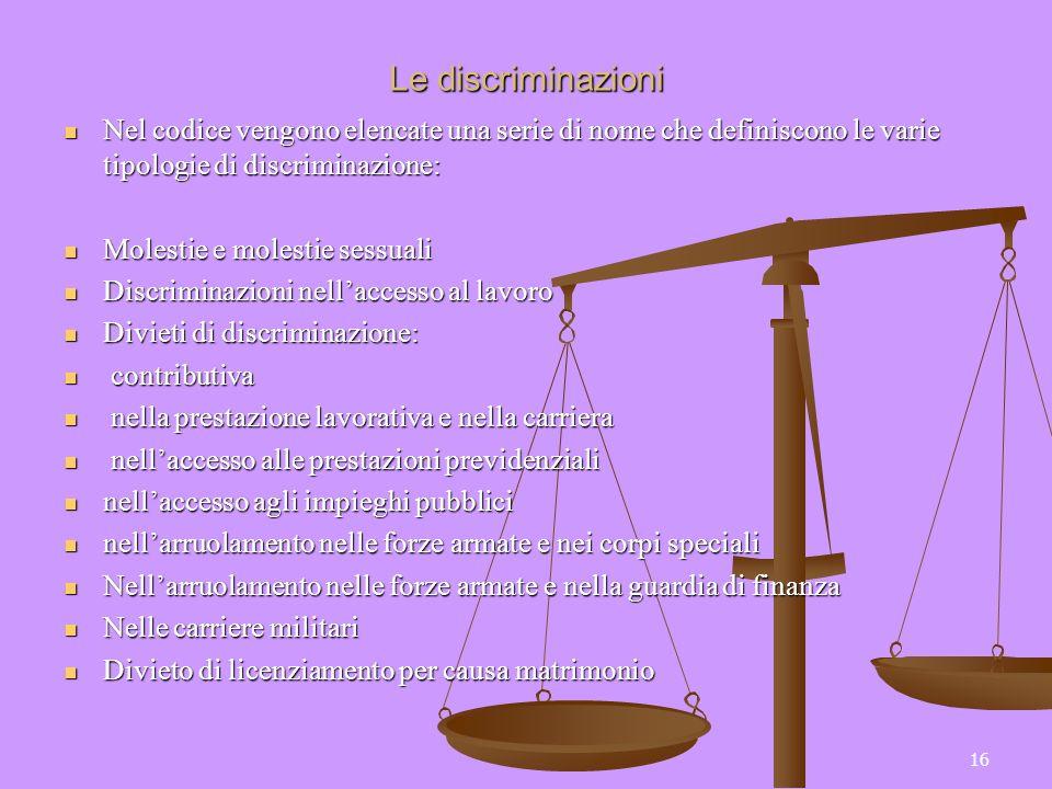 16 Le discriminazioni Nel codice vengono elencate una serie di nome che definiscono le varie tipologie di discriminazione: Nel codice vengono elencate una serie di nome che definiscono le varie tipologie di discriminazione: Molestie e molestie sessuali Molestie e molestie sessuali Discriminazioni nellaccesso al lavoro Discriminazioni nellaccesso al lavoro Divieti di discriminazione: Divieti di discriminazione: contributiva contributiva nella prestazione lavorativa e nella carriera nella prestazione lavorativa e nella carriera nellaccesso alle prestazioni previdenziali nellaccesso alle prestazioni previdenziali nellaccesso agli impieghi pubblici nellaccesso agli impieghi pubblici nellarruolamento nelle forze armate e nei corpi speciali nellarruolamento nelle forze armate e nei corpi speciali Nellarruolamento nelle forze armate e nella guardia di finanza Nellarruolamento nelle forze armate e nella guardia di finanza Nelle carriere militari Nelle carriere militari Divieto di licenziamento per causa matrimonio Divieto di licenziamento per causa matrimonio