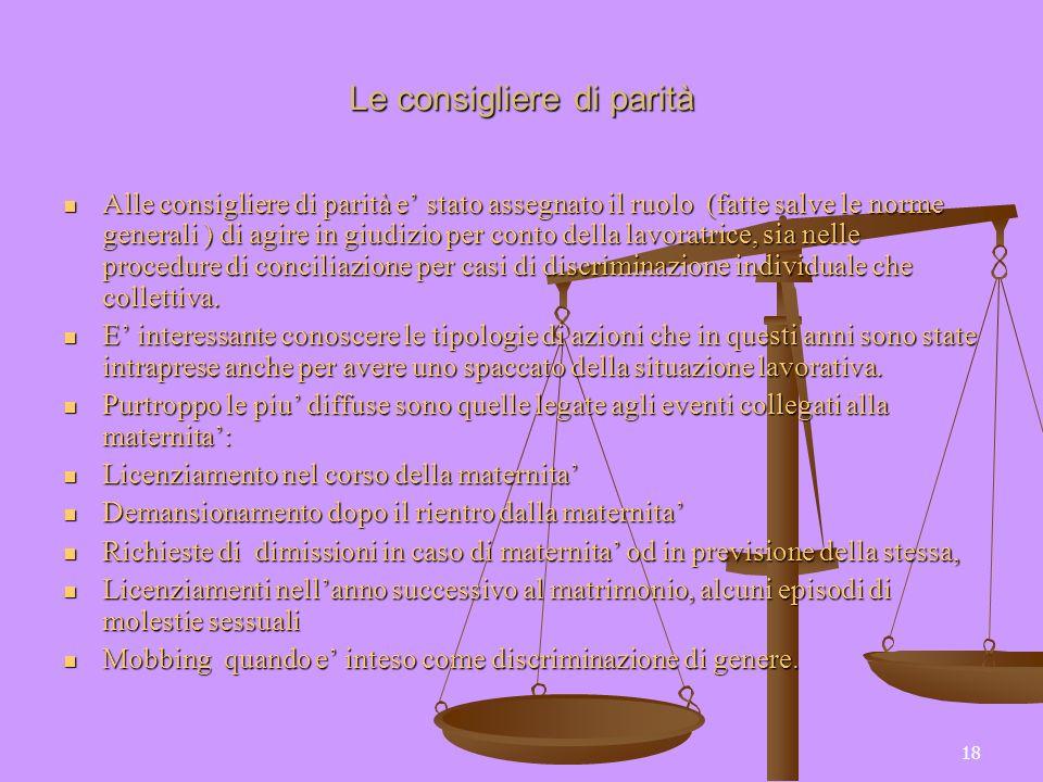 18 Le consigliere di parità Alle consigliere di parità e stato assegnato il ruolo (fatte salve le norme generali ) di agire in giudizio per conto della lavoratrice, sia nelle procedure di conciliazione per casi di discriminazione individuale che collettiva.