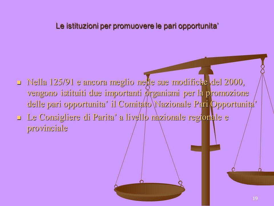 19 Le istituzioni per promuovere le pari opportunita Nella 125/91 e ancora meglio nelle sue modifiche del 2000, vengono istituiti due importanti organ