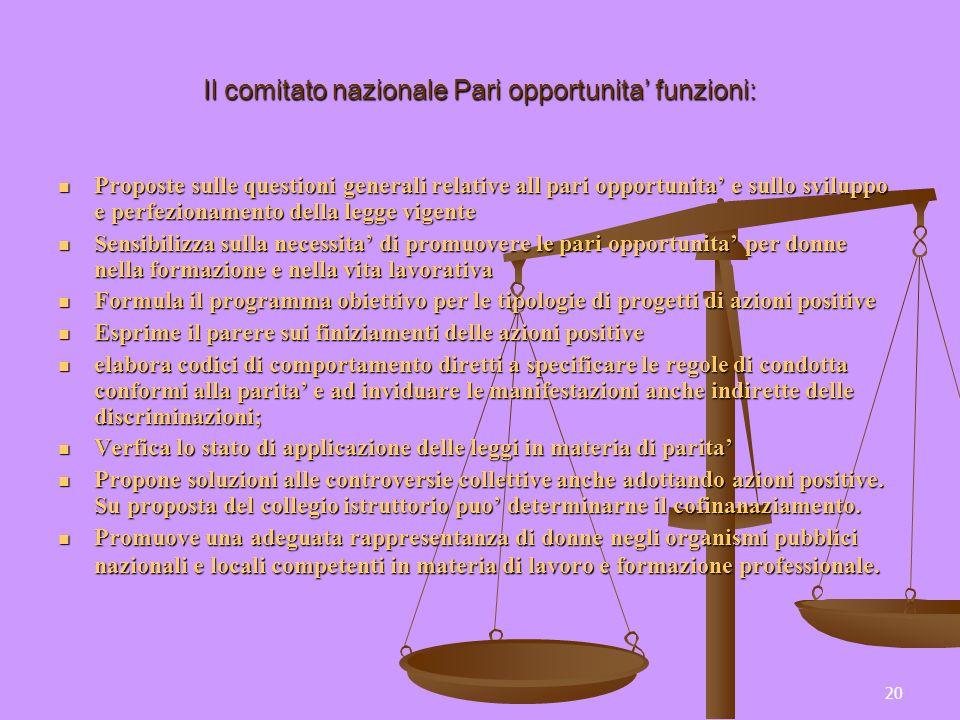 20 Il comitato nazionale Pari opportunita funzioni: Proposte sulle questioni generali relative all pari opportunita e sullo sviluppo e perfezionamento