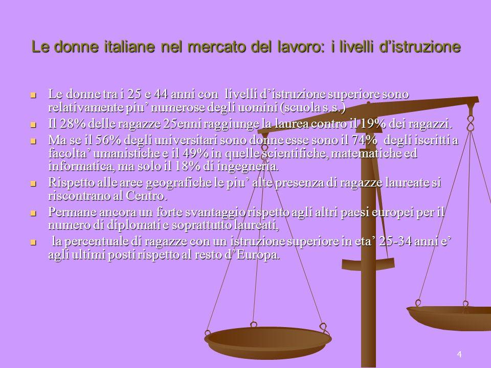 4 Le donne italiane nel mercato del lavoro: i livelli distruzione Le donne tra i 25 e 44 anni con livelli distruzione superiore sono relativamente piu