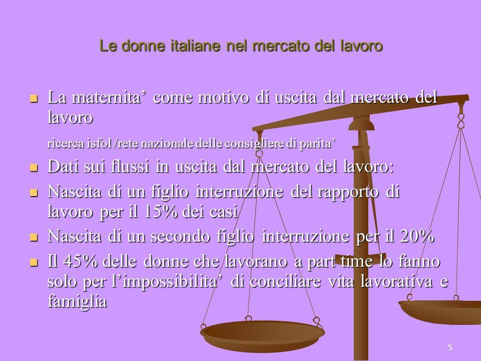5 Le donne italiane nel mercato del lavoro La maternita come motivo di uscita dal mercato del lavoro La maternita come motivo di uscita dal mercato de