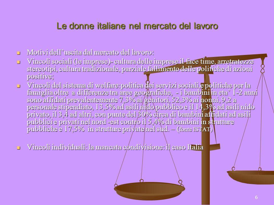 6 Le donne italiane nel mercato del lavoro Motivi delluscita dal mercato del lavoro: Motivi delluscita dal mercato del lavoro: Vincoli sociali (le imp