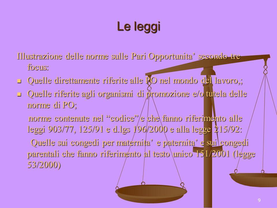 9 Le leggi Illustrazione delle norme sulle Pari Opportunita secondo tre focus: Quelle direttamente riferite alle PO nel mondo del lavoro,; Quelle dire